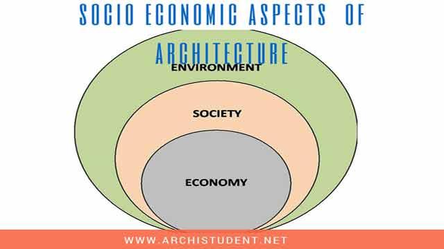 Social economic aspects of Architecture