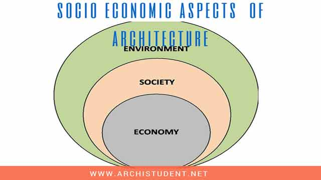 Social economic aspects of Architecture