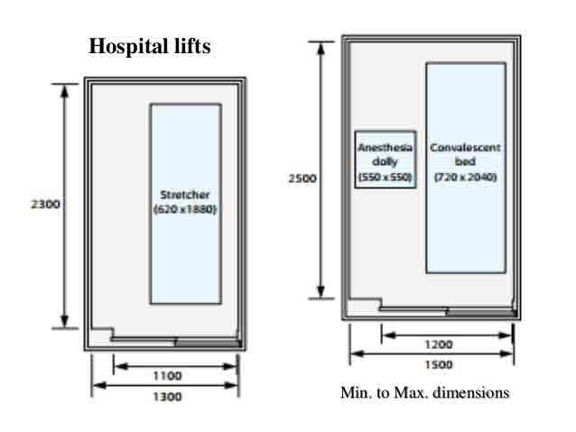 details of hospital lift