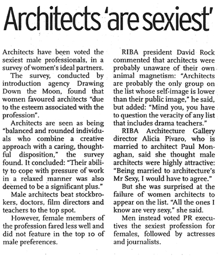 Architects are sexiest