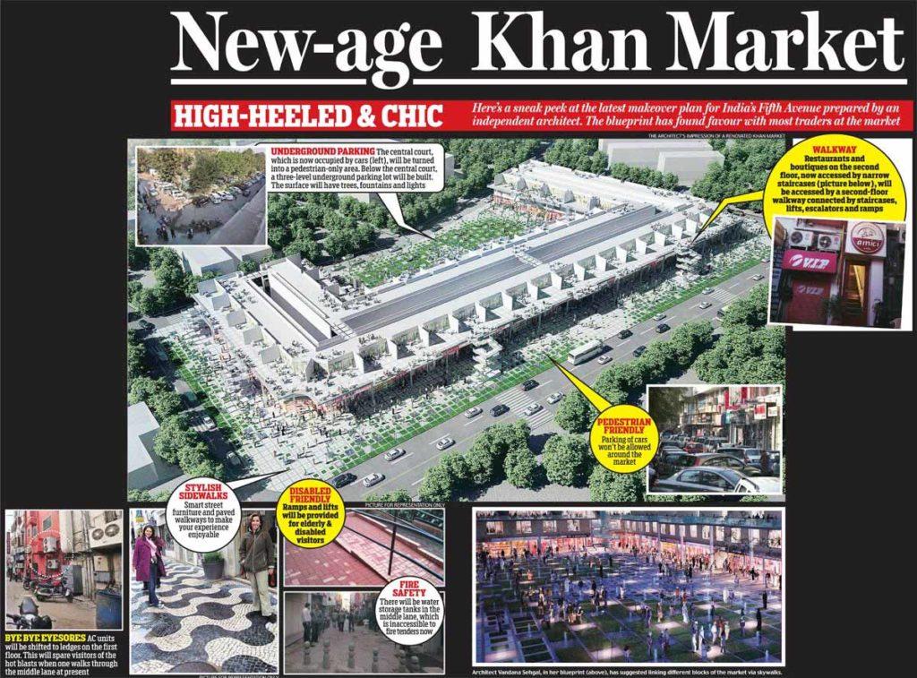 Delhi Khan Market