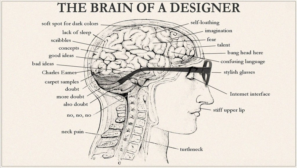 brain-of-designer-1