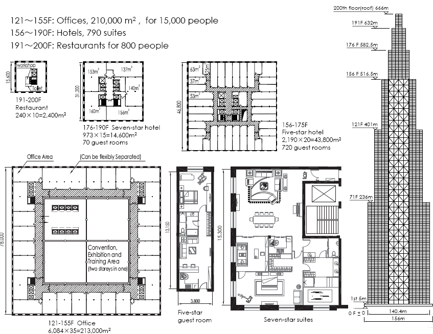 Sky City floor plan - 121-200 floors plan
