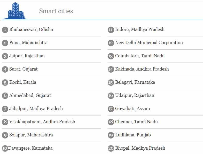 list of 20 smart cities