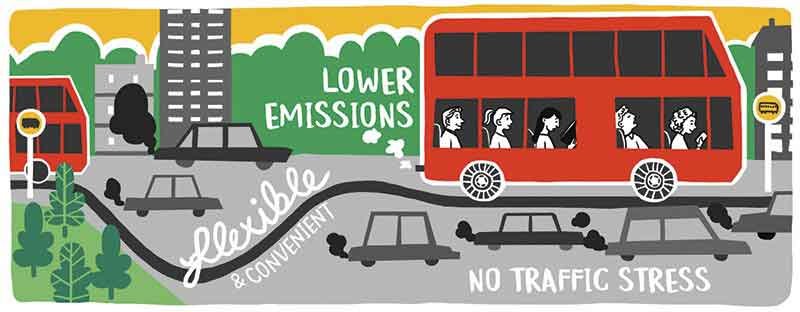 Benefits of Public Transportation