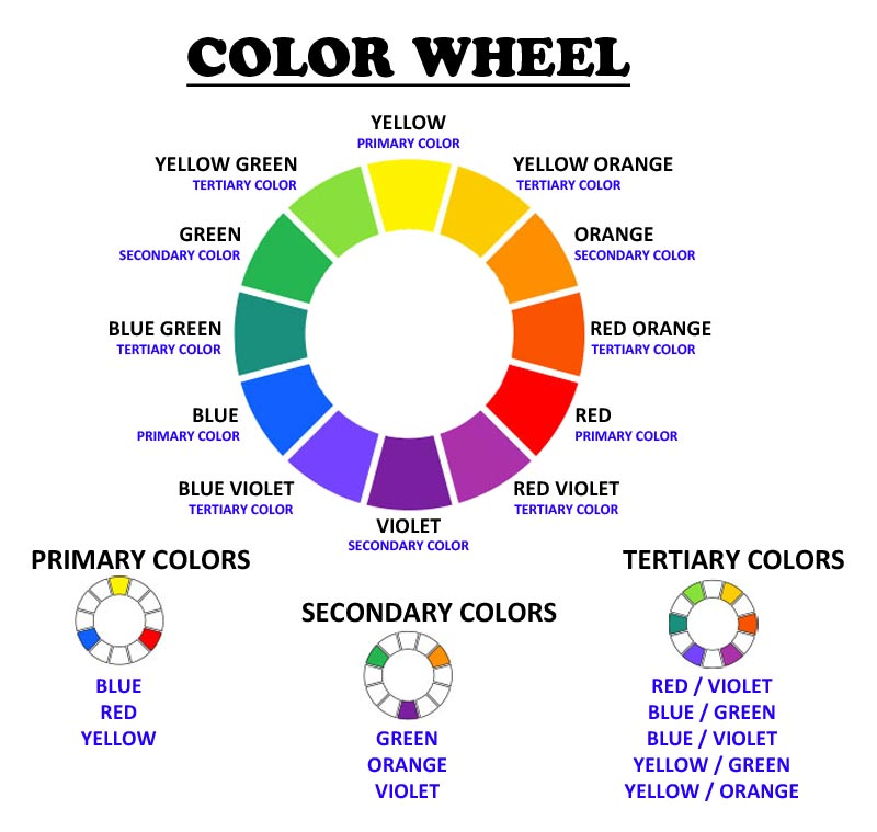Color Wheel Application of colors in architecture color psychology