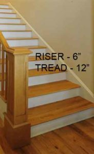 Stairs for human scales